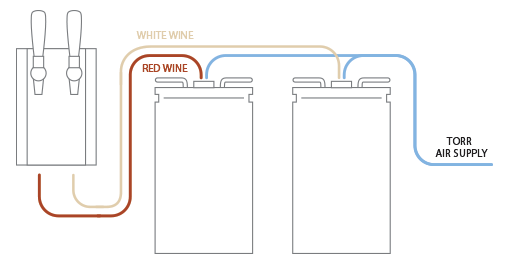 SlimTap wine delivery systems for your bar